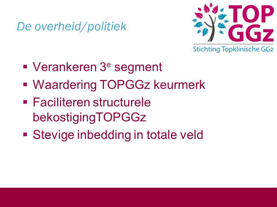 De overheid/politiek Verankeren 3e segment Waardering TOPGGz keurmerk