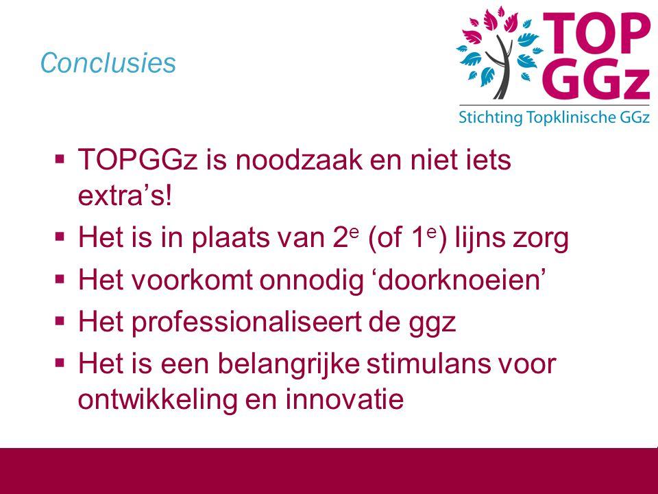 Conclusies TOPGGz is noodzaak en niet iets extra's!