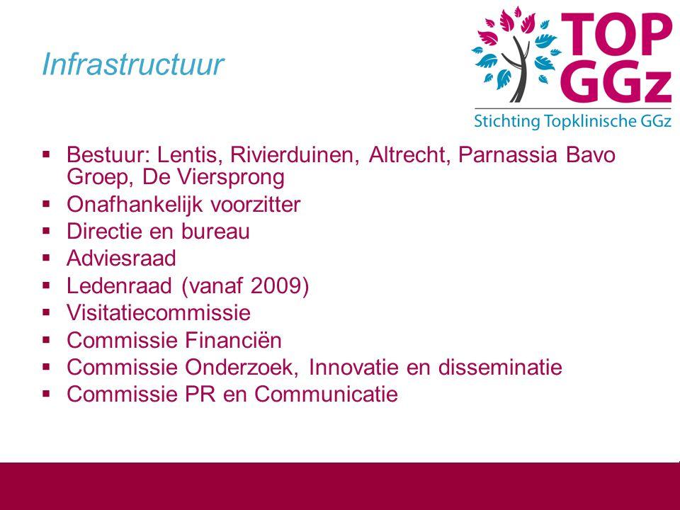 Infrastructuur Bestuur: Lentis, Rivierduinen, Altrecht, Parnassia Bavo Groep, De Viersprong. Onafhankelijk voorzitter.