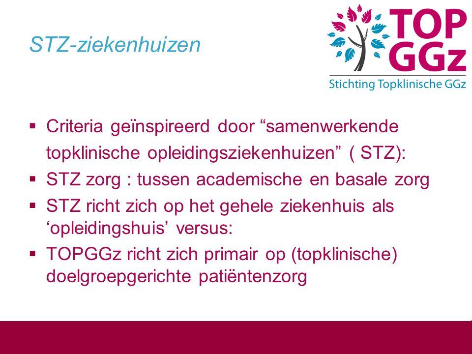 STZ-ziekenhuizen Criteria geïnspireerd door samenwerkende