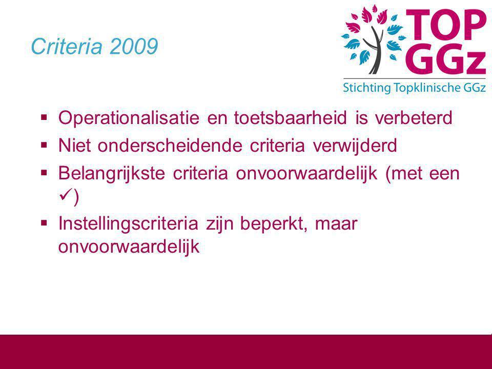 Criteria 2009 Operationalisatie en toetsbaarheid is verbeterd