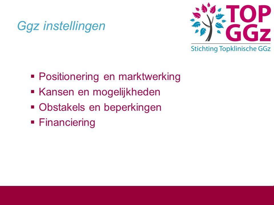 Ggz instellingen Positionering en marktwerking Kansen en mogelijkheden