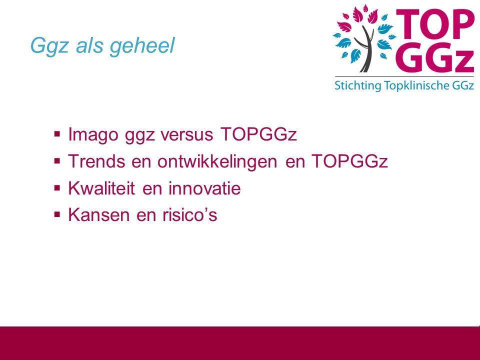 Ggz als geheel Imago ggz versus TOPGGz