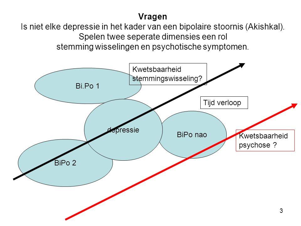 Vragen Is niet elke depressie in het kader van een bipolaire stoornis (Akishkal). Spelen twee seperate dimensies een rol stemming wisselingen en psychotische symptomen.