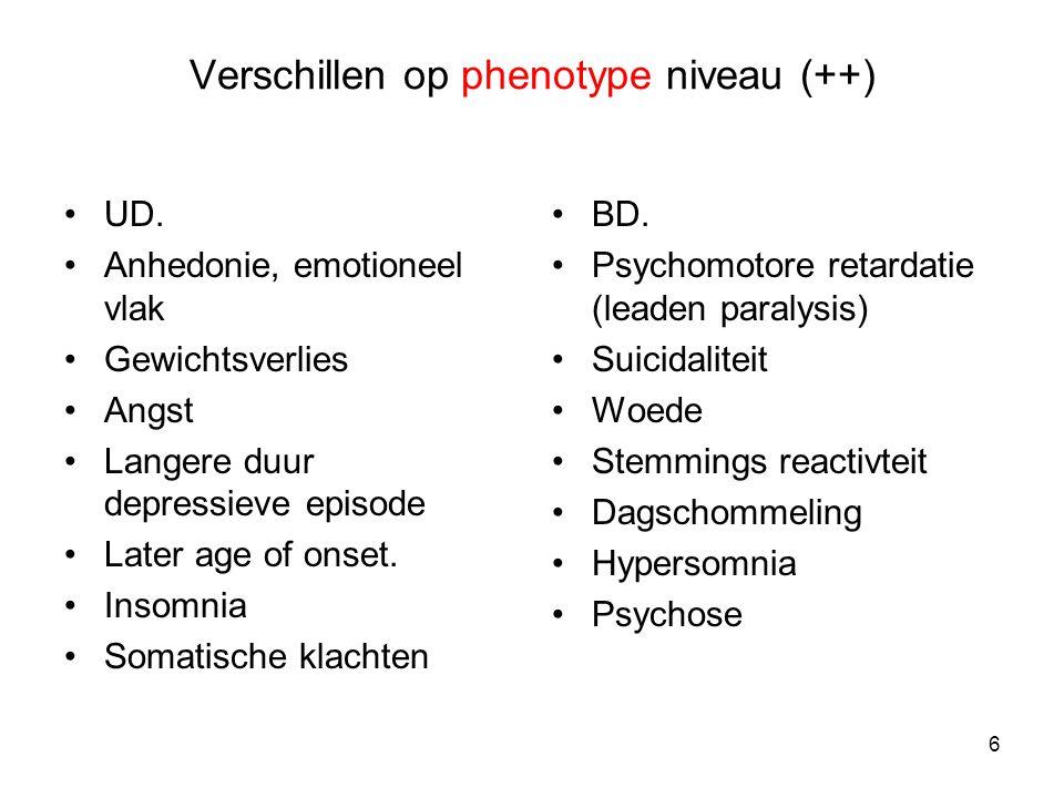 Verschillen op phenotype niveau (++)