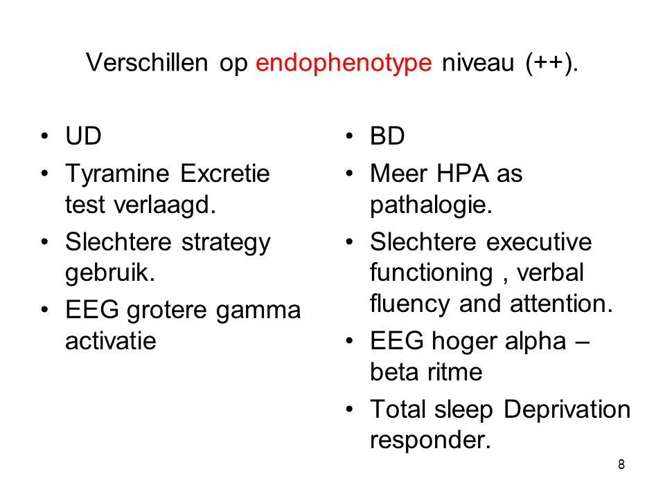 Verschillen op endophenotype niveau (++).