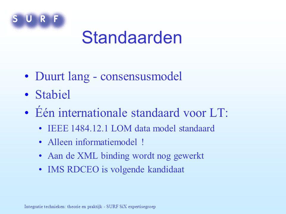 Standaarden Duurt lang - consensusmodel Stabiel