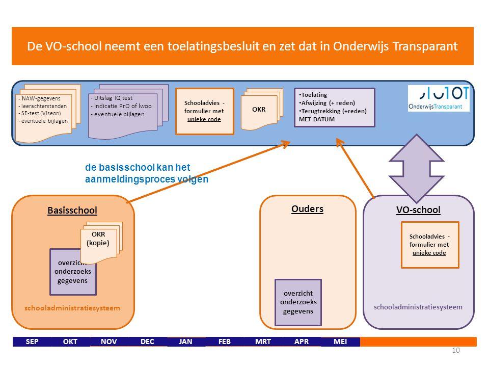 De VO-school neemt een toelatingsbesluit en zet dat in Onderwijs Transparant