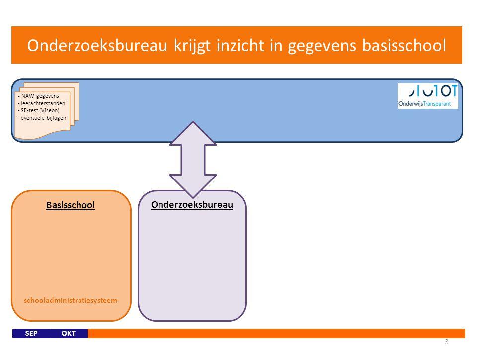 schooladministratiesysteem