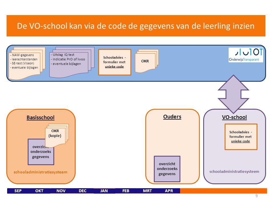 De VO-school kan via de code de gegevens van de leerling inzien
