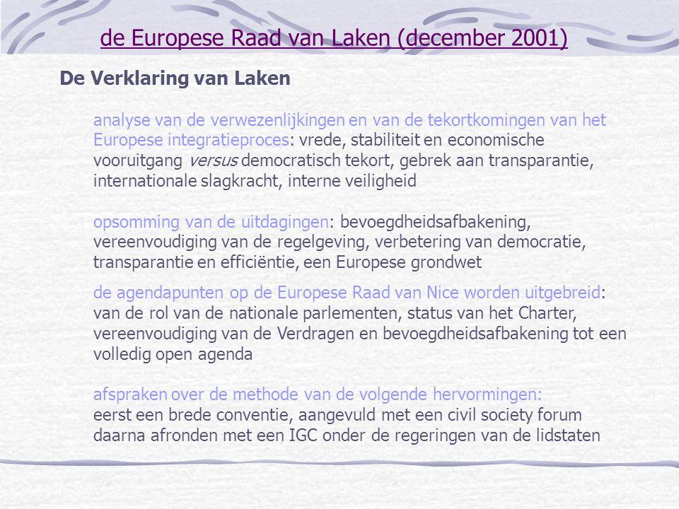 de Europese Raad van Laken (december 2001)
