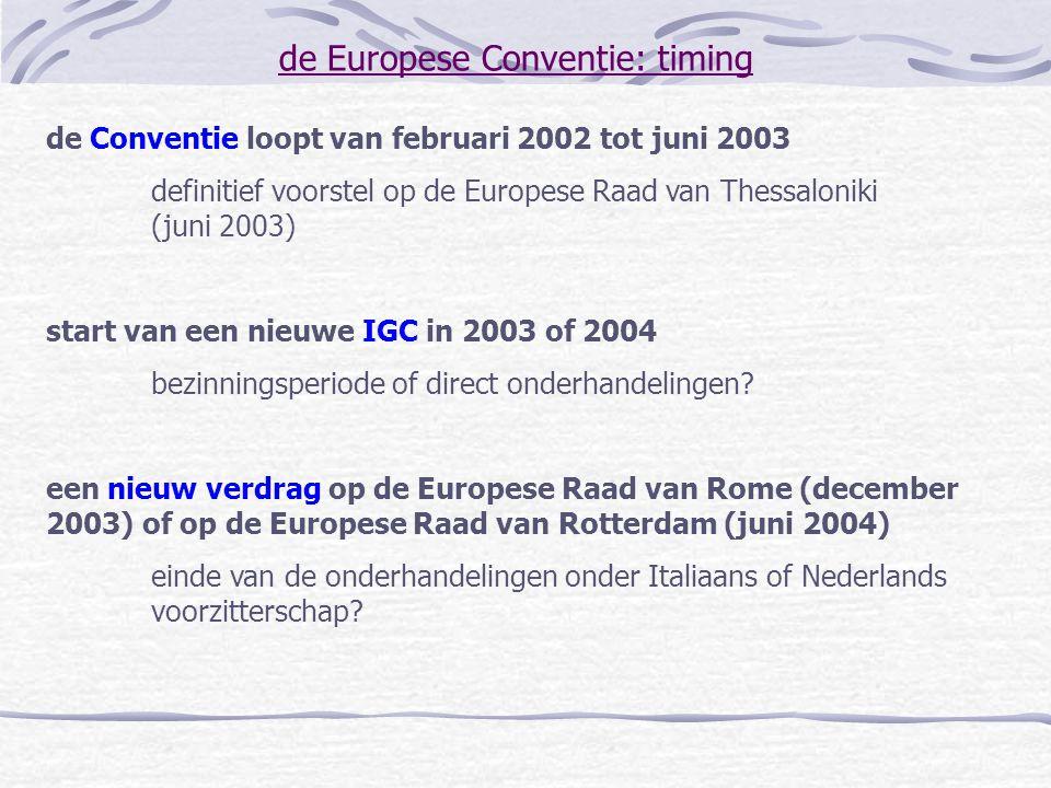 de Europese Conventie: timing