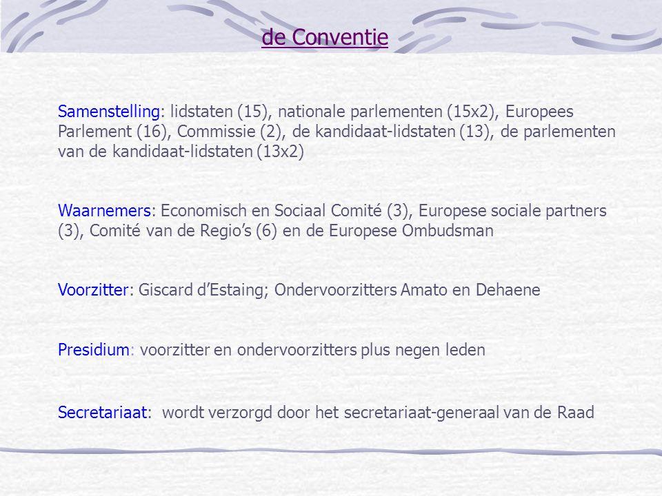 de Conventie