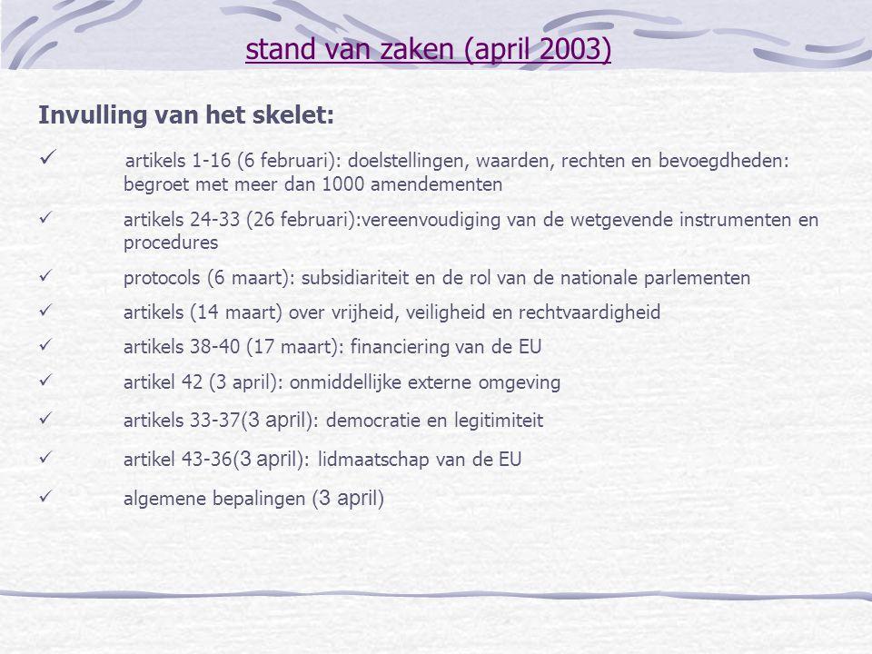 stand van zaken (april 2003)