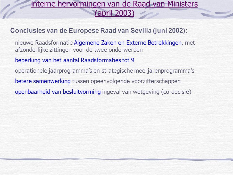 interne hervormingen van de Raad van Ministers (april 2003)