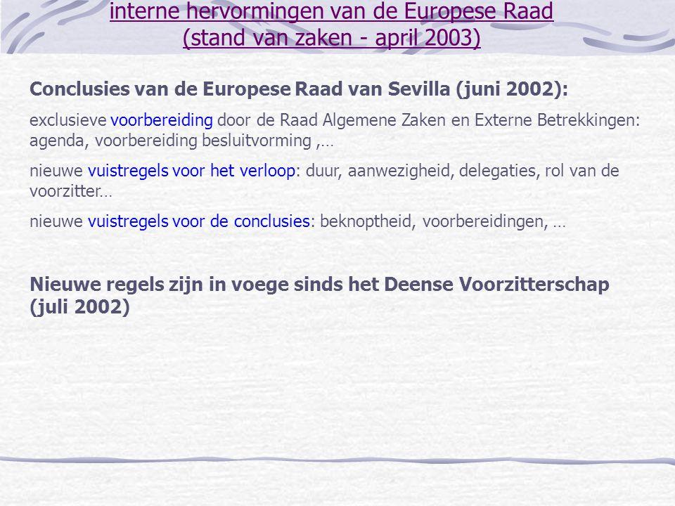 interne hervormingen van de Europese Raad (stand van zaken - april 2003)