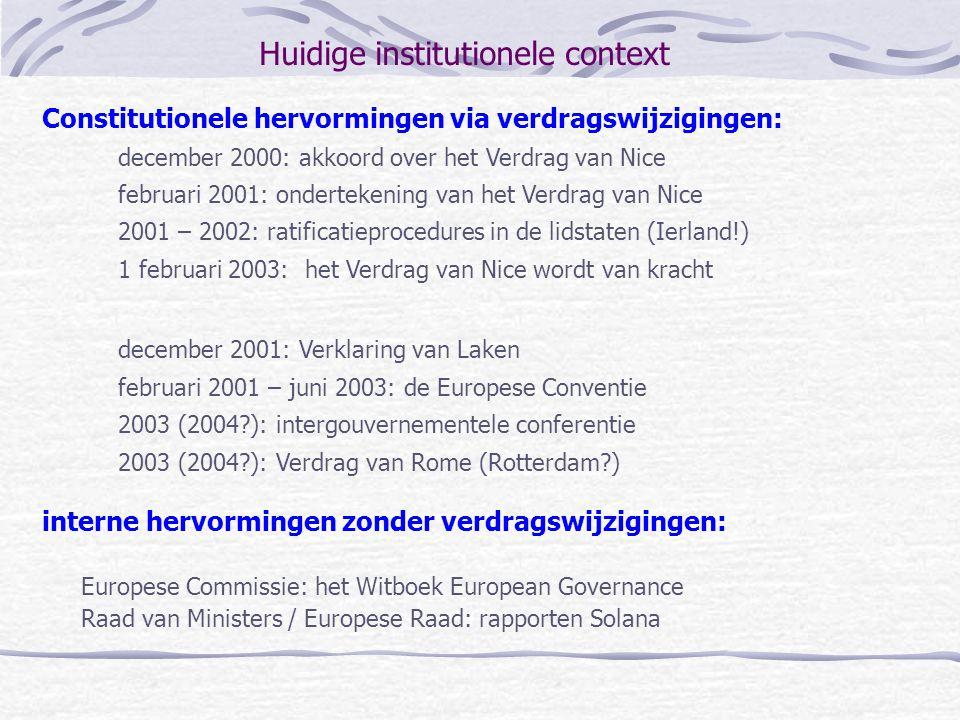 Huidige institutionele context