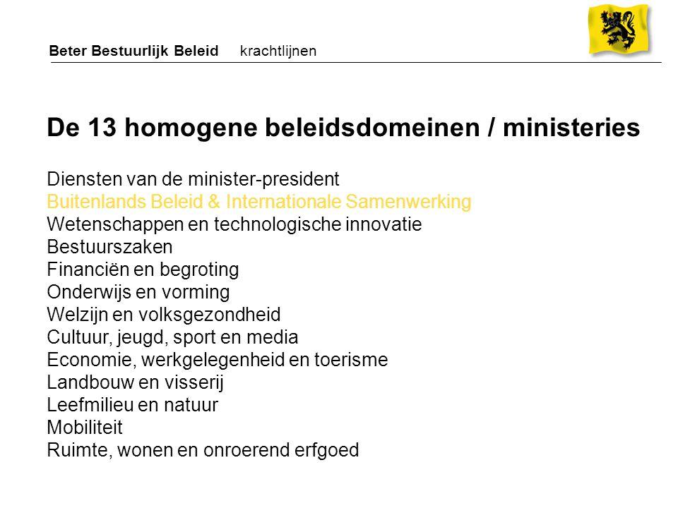 Vlaamse regering Ministers Beter Bestuurlijk Beleid krachtlijnen