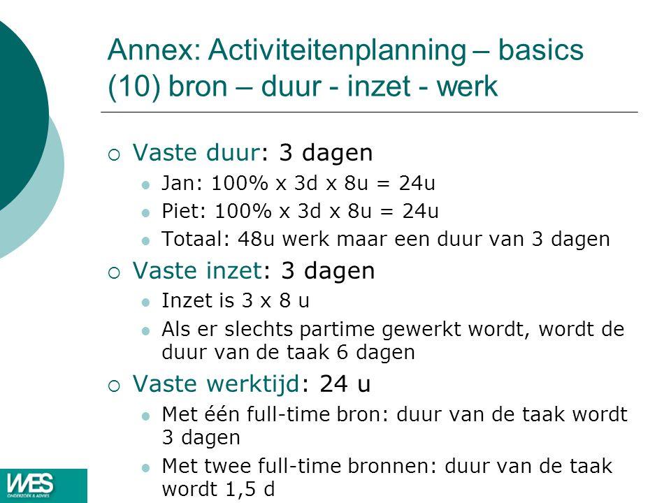 Annex: Activiteitenplanning – basics (10) bron – duur - inzet - werk