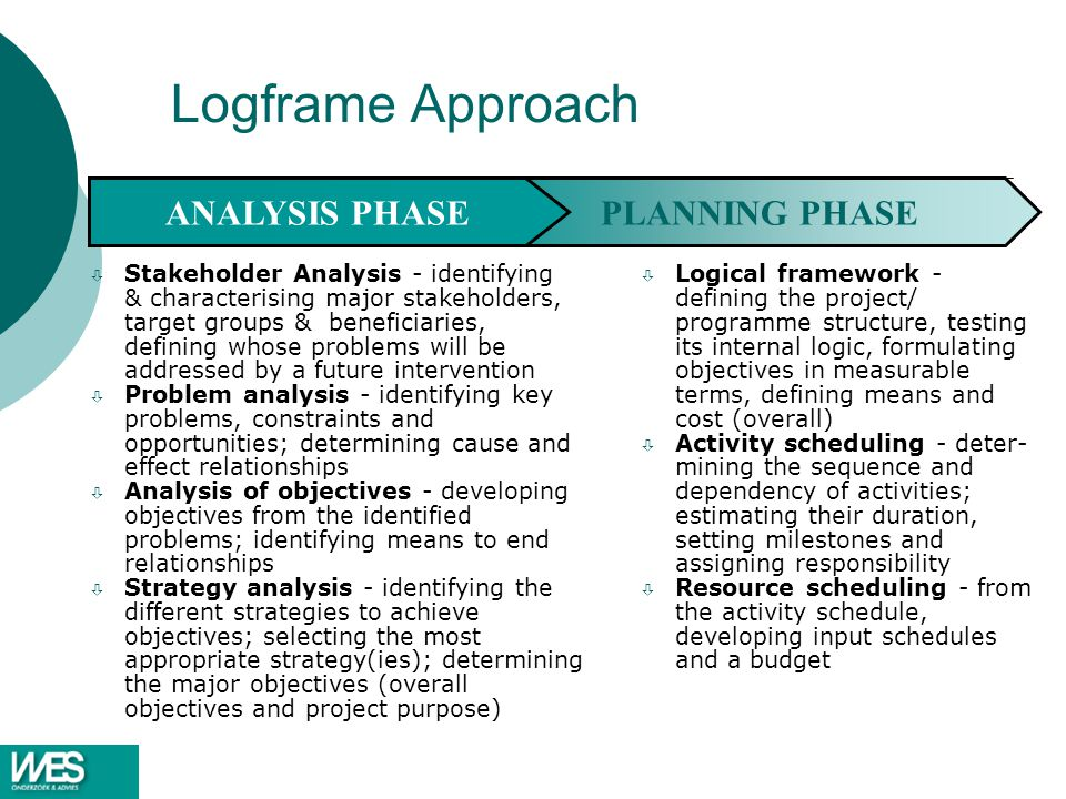 Logframe Approach ANALYSIS PHASE PLANNING PHASE