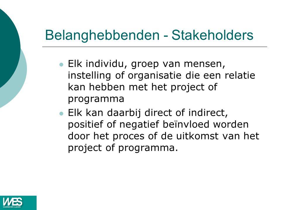 Belanghebbenden - Stakeholders