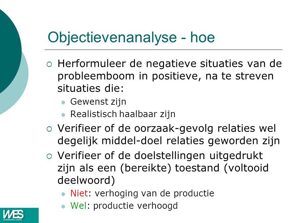 Objectievenanalyse - hoe