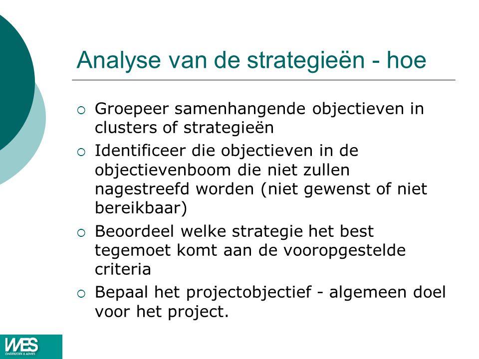 Analyse van de strategieën - hoe