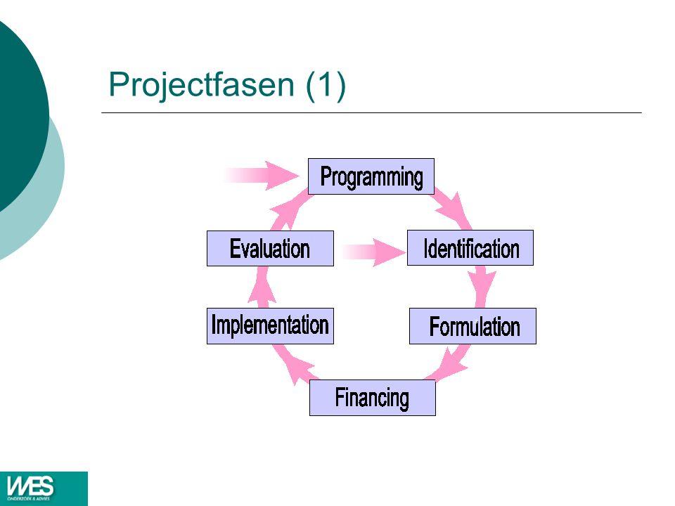 Projectfasen (1)