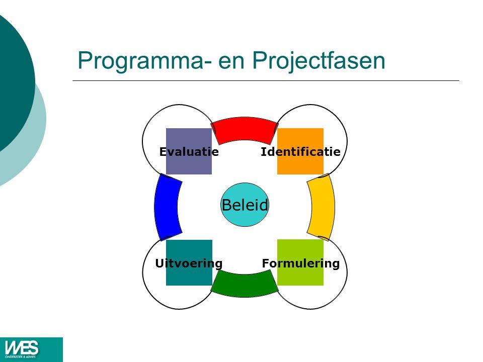 Programma- en Projectfasen