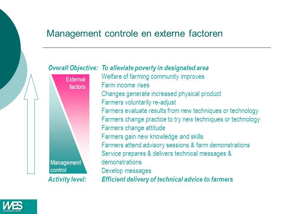 Management controle en externe factoren