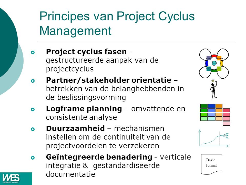 Principes van Project Cyclus Management