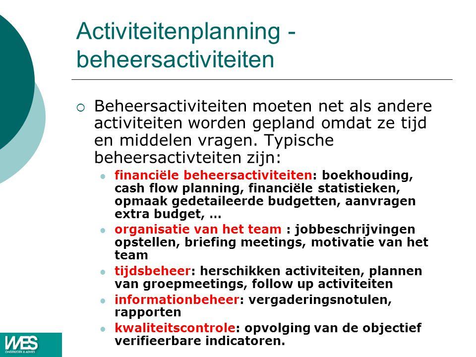 Activiteitenplanning -beheersactiviteiten