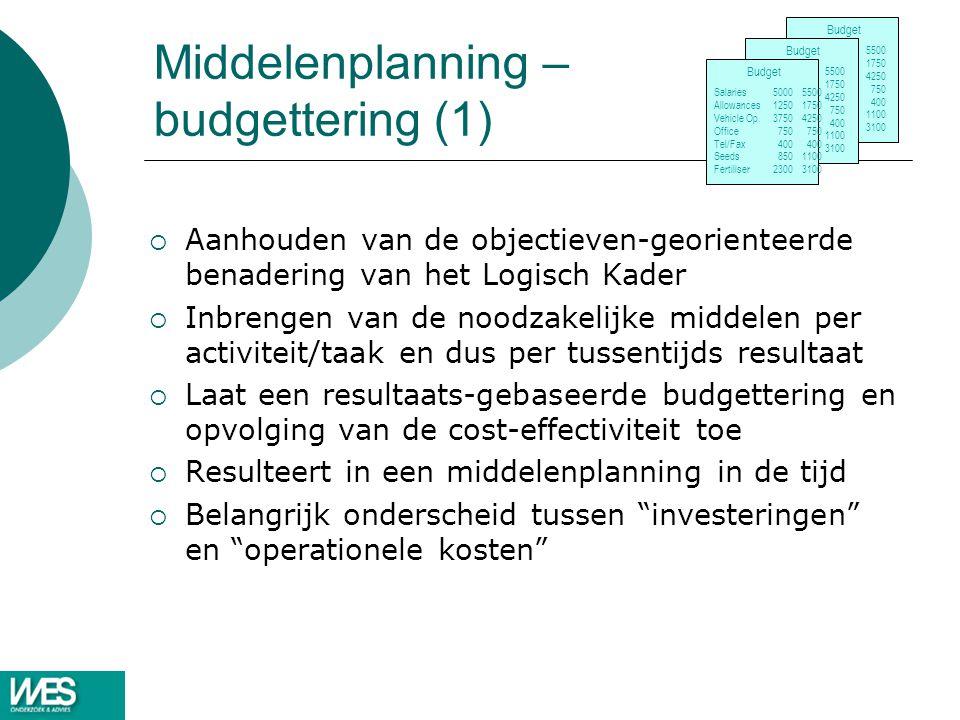 Middelenplanning – budgettering (1)
