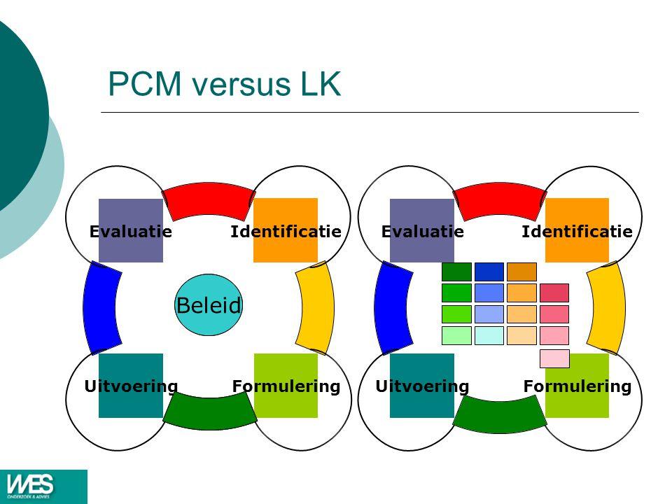 PCM versus LK