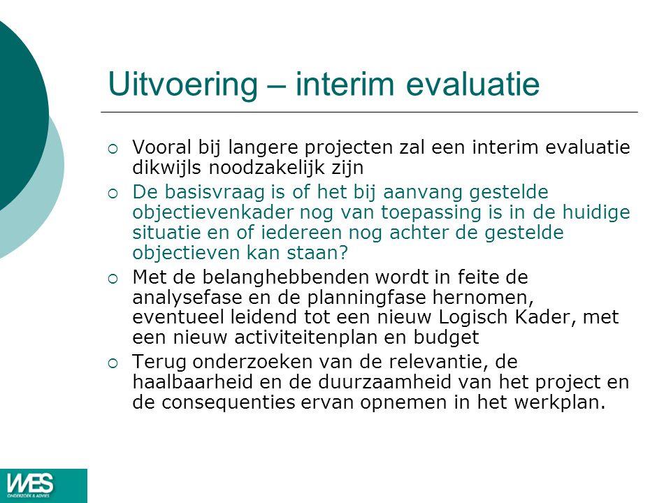 Uitvoering – interim evaluatie