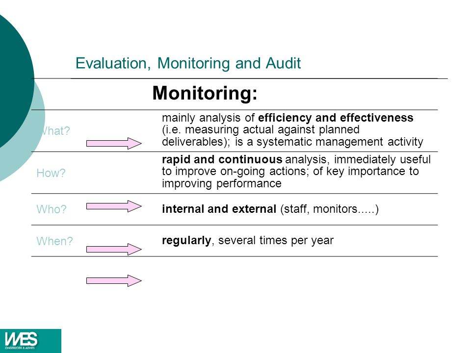 Evaluation, Monitoring and Audit