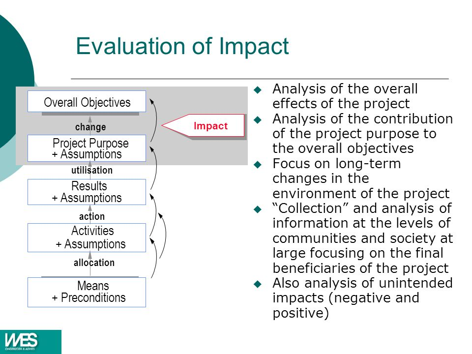 Evaluation of Impact Analysis of the overall effects of the project