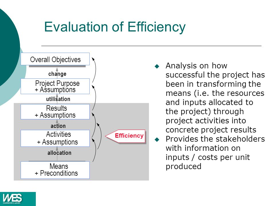 Evaluation of Efficiency