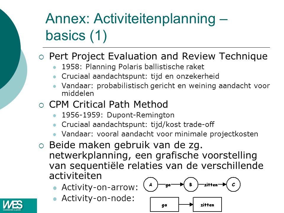 Annex: Activiteitenplanning – basics (1)