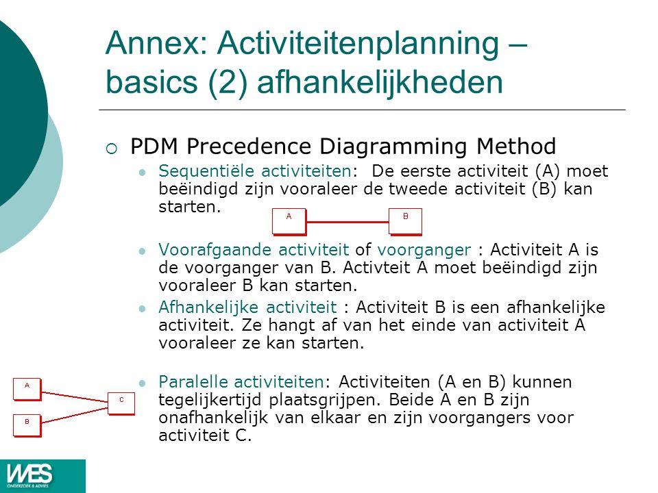 Annex: Activiteitenplanning – basics (2) afhankelijkheden