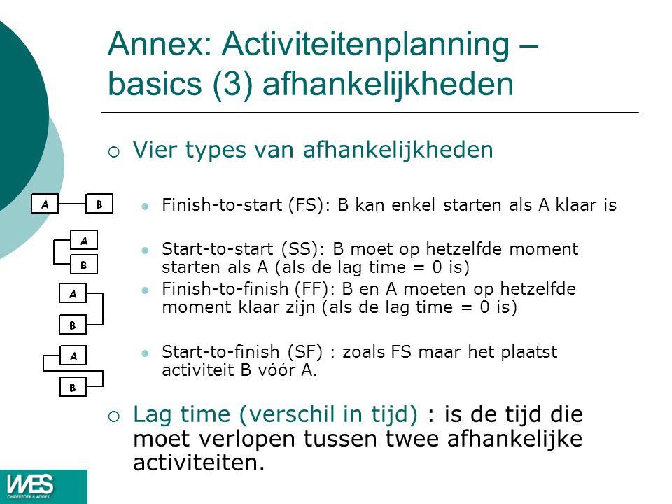 Annex: Activiteitenplanning – basics (3) afhankelijkheden