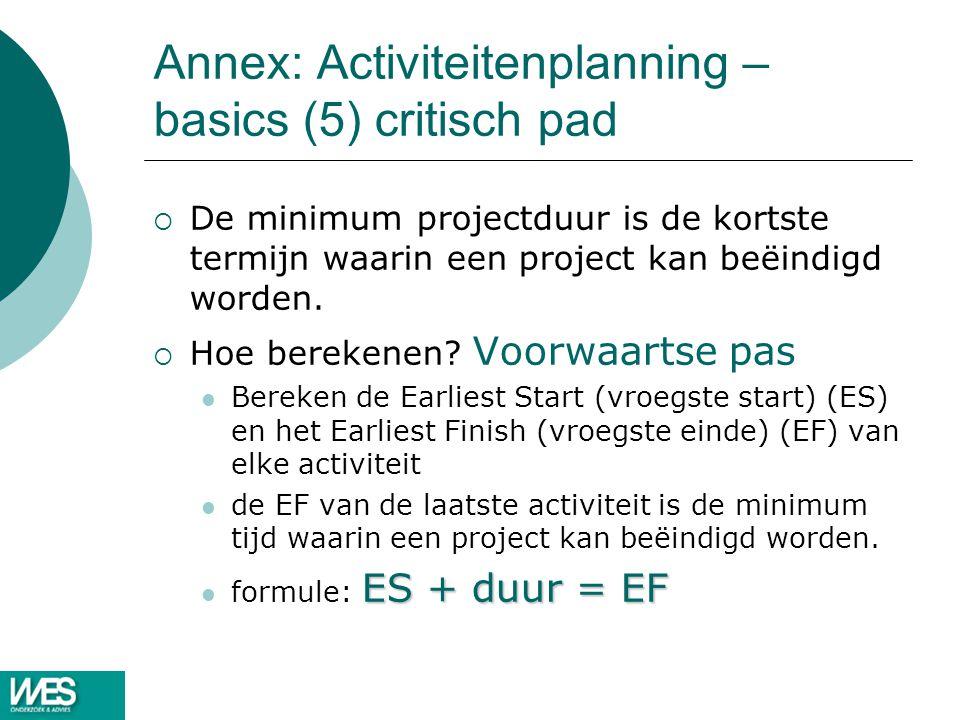 Annex: Activiteitenplanning – basics (5) critisch pad
