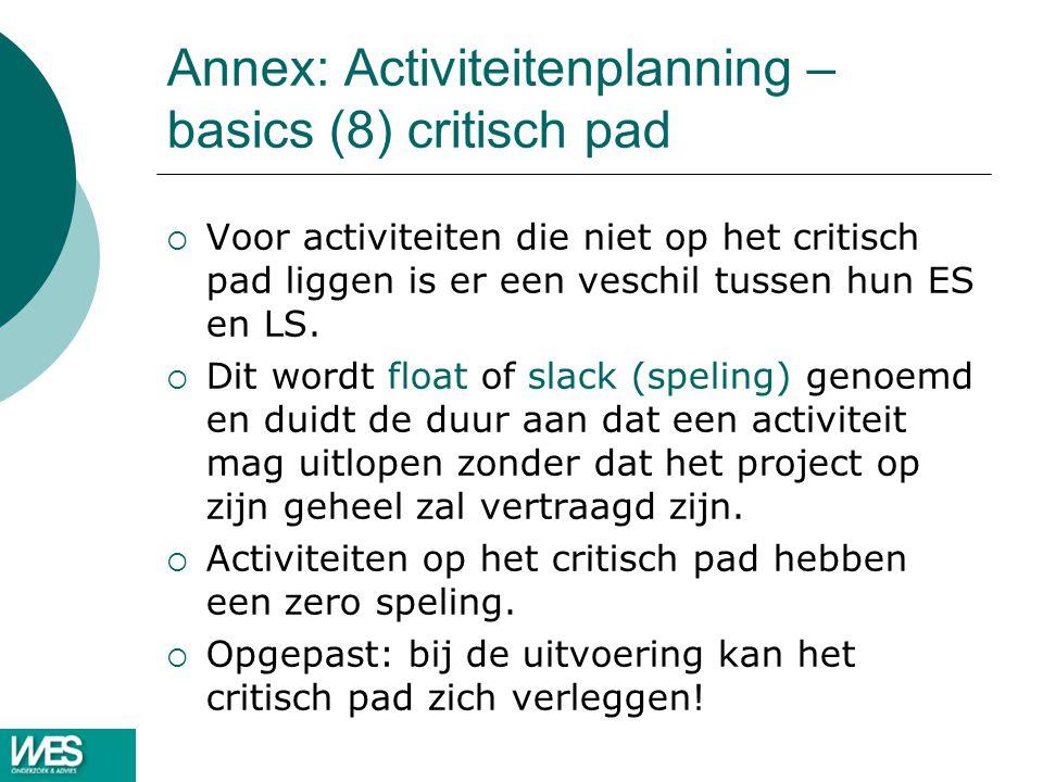 Annex: Activiteitenplanning – basics (8) critisch pad