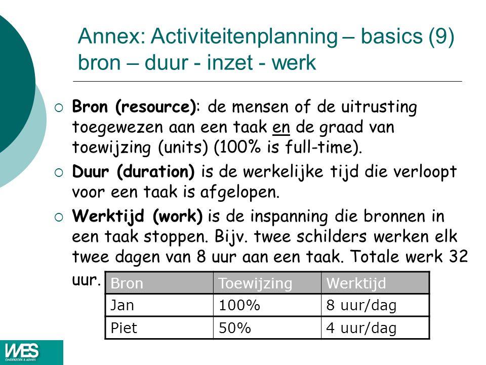 Annex: Activiteitenplanning – basics (9) bron – duur - inzet - werk