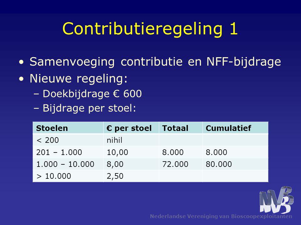 Contributieregeling 1 Samenvoeging contributie en NFF-bijdrage