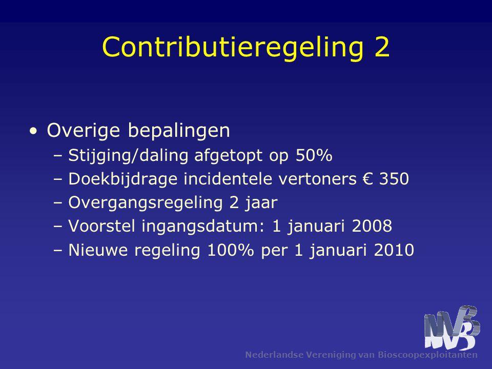 Contributieregeling 2 Overige bepalingen