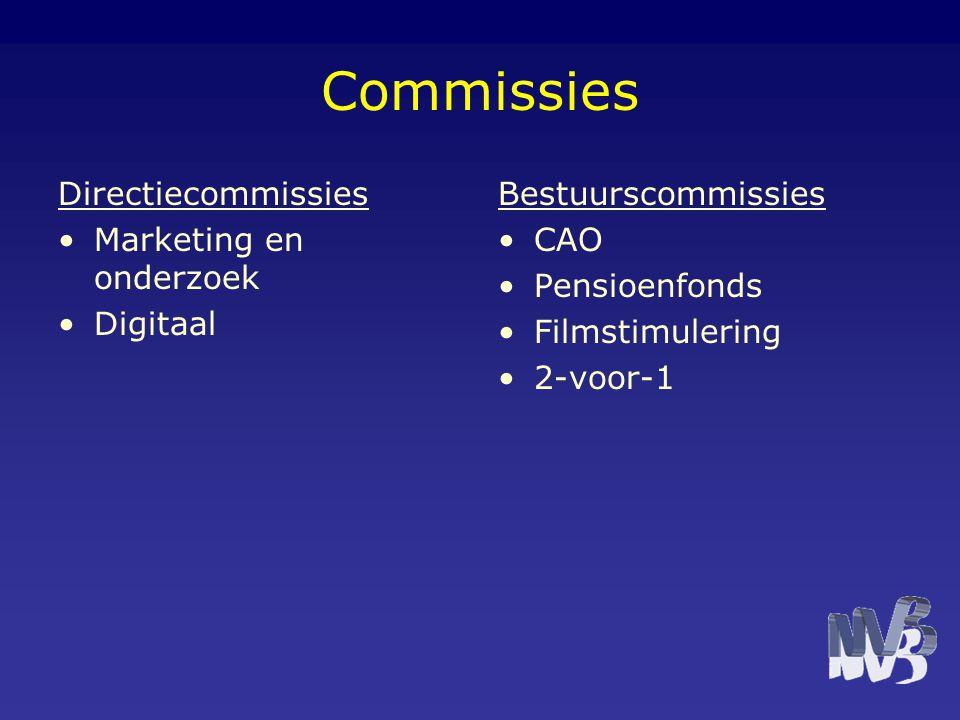 Commissies Directiecommissies Marketing en onderzoek Digitaal
