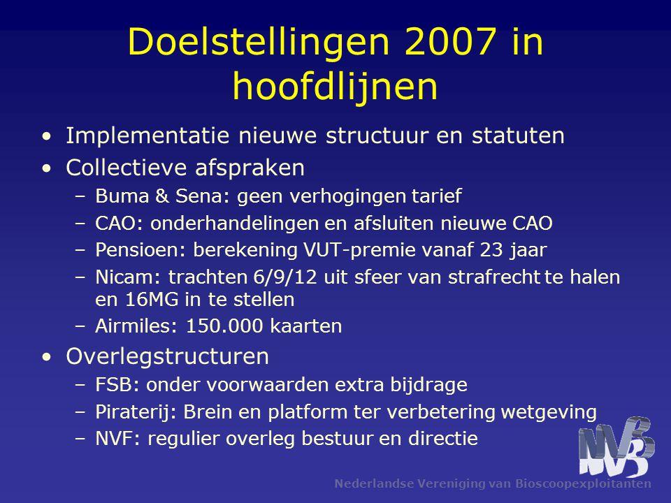 Doelstellingen 2007 in hoofdlijnen