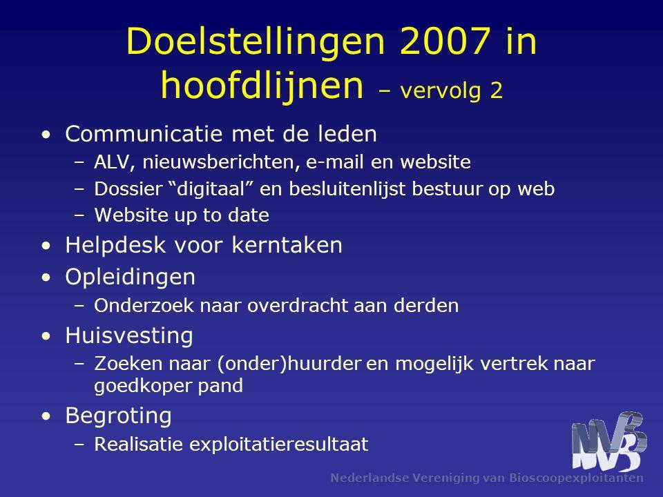 Doelstellingen 2007 in hoofdlijnen – vervolg 2