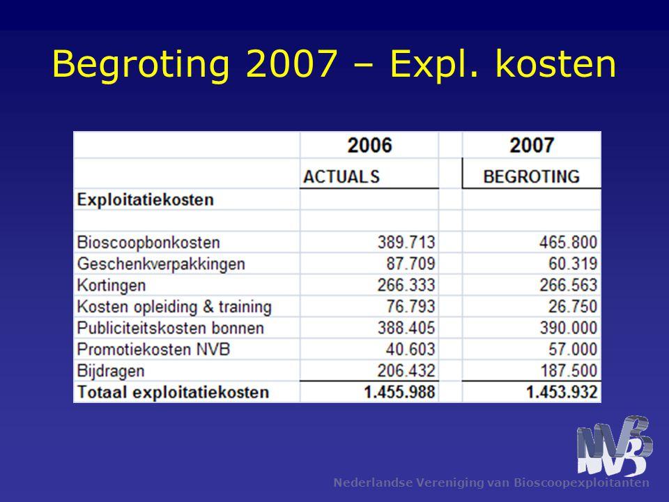 Begroting 2007 – Expl. kosten